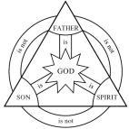 trinity-graphic
